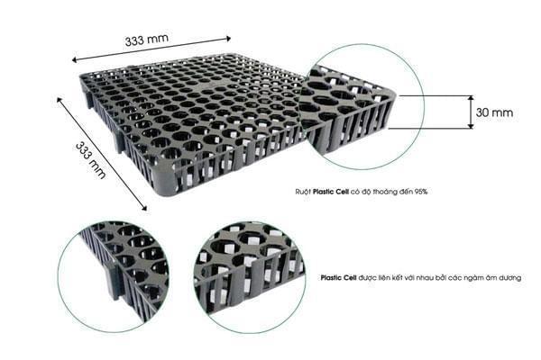 Hình ảnh về vỉ thoát nước Plastic Cell
