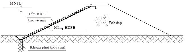 Hình 1.c - Màng chống thấm ở thượng lưu có lớp bê tông cốt thép bảo vệ mái