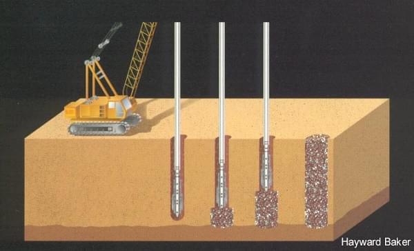 Gia cố nền đất yếu bằng cọc đất - xi măng